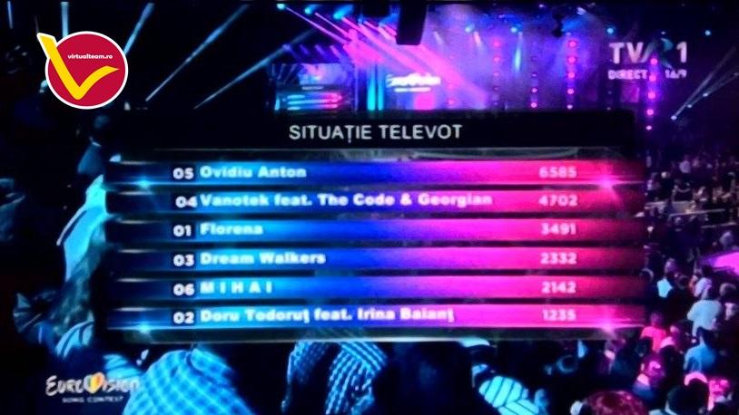 situatie-televot-eurovision-romania-2016